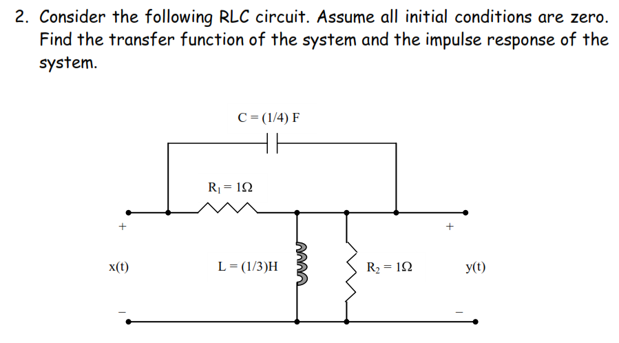 Consider the following RLC circuit. Assume all ini