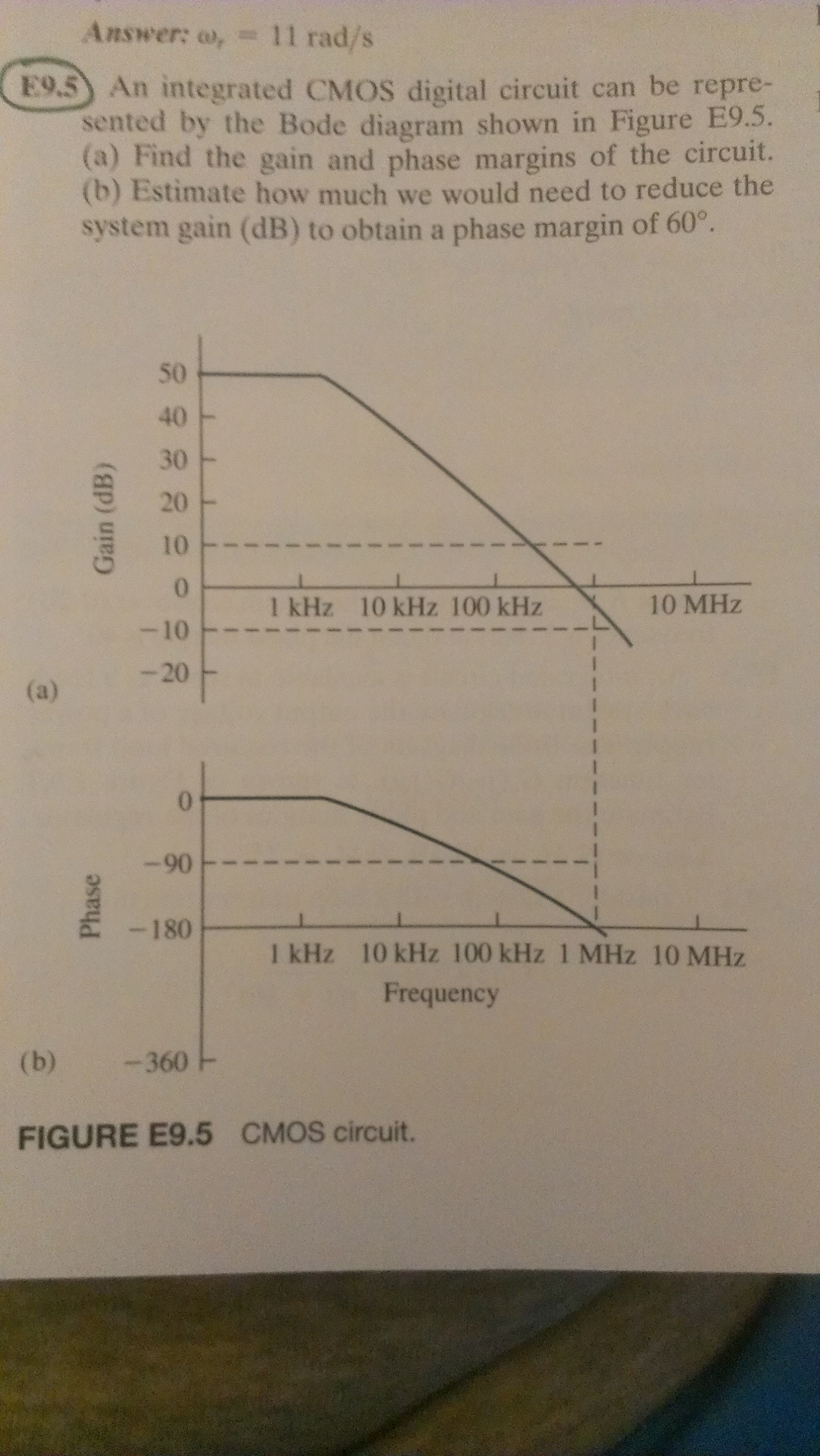 Answer : omega r = 11 rad / s An integrated CMOS