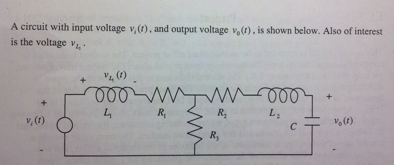 A circuit with input voltage vi(t), and output vol