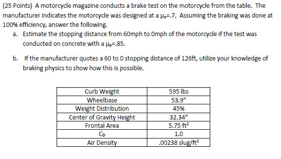 Magazine Quotes New 25 Points A Motorcycle Magazine Conducts A Brake Chegg