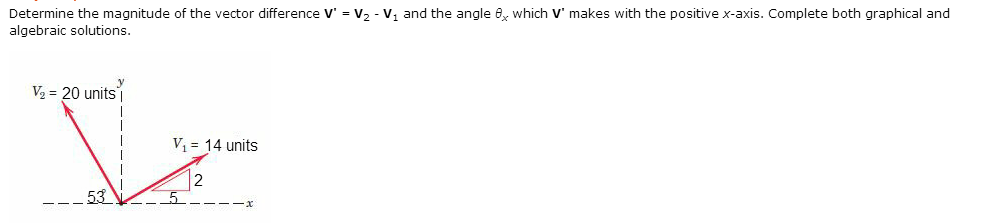 Determine the magnitude of the vector difference V