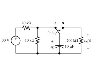 In the circuit of the figure below, the switch is
