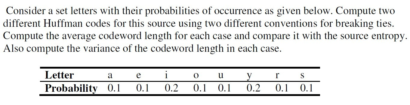 Consider a set letters with their probabilities of