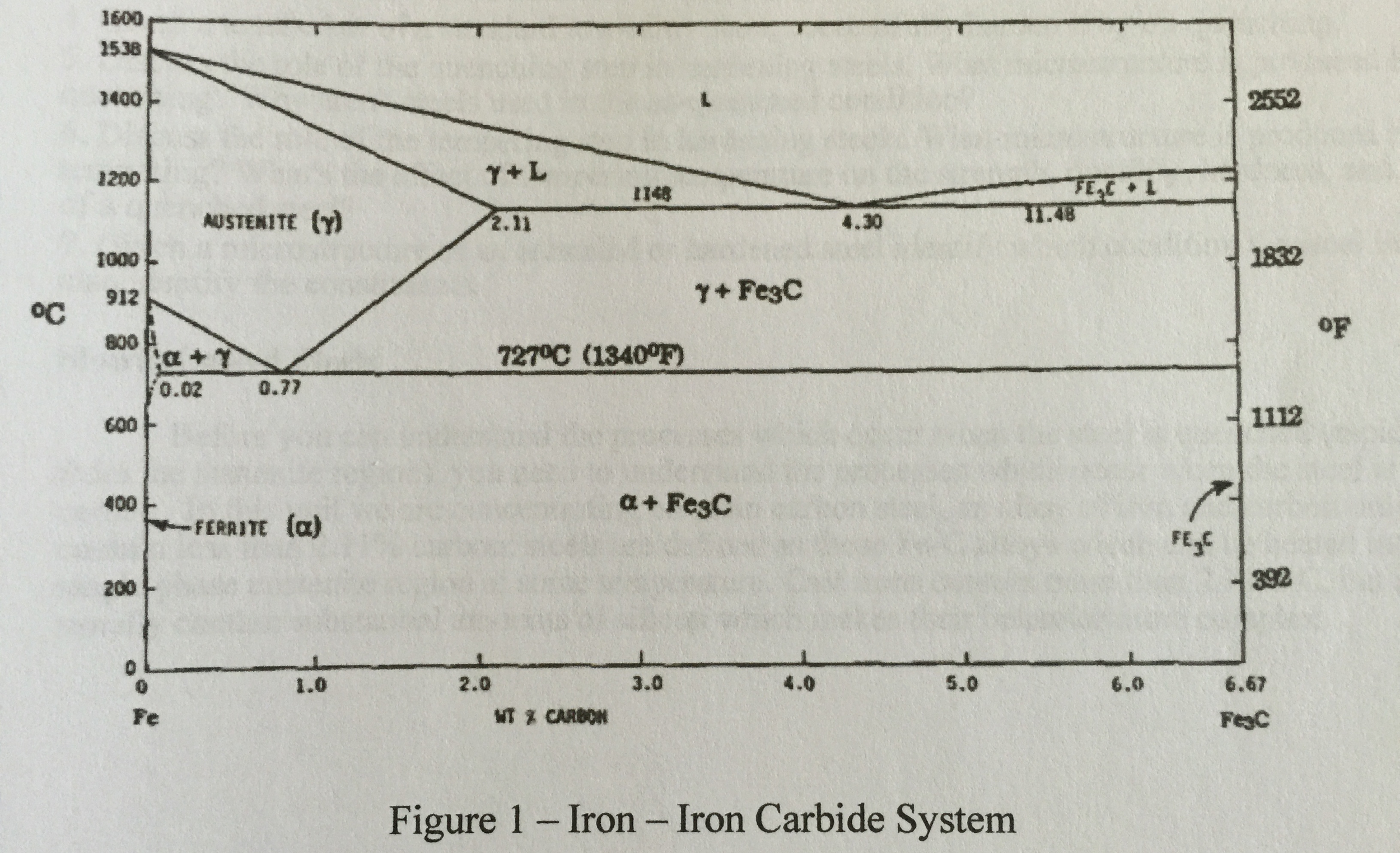 Solved iron iron carbide phase diagram a what is the max expert answer pooptronica Gallery