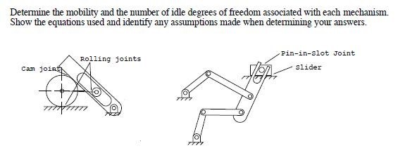 Determine the mobility and the number of idle degr