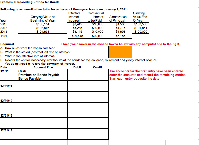Following is an amortization table for an issue of