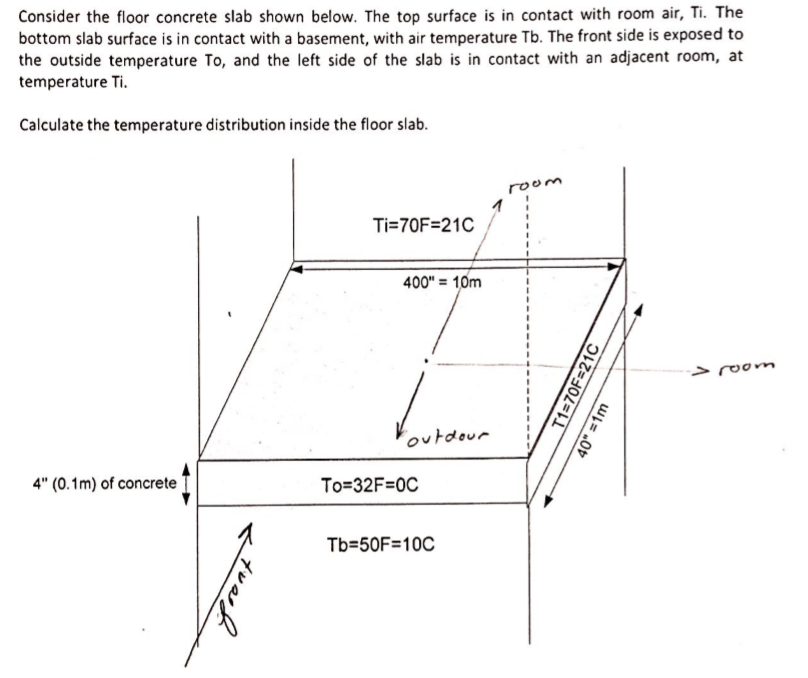 Consider The Floor Concrete Slab Shown Below. The Top Surface Is In Contact  With Room