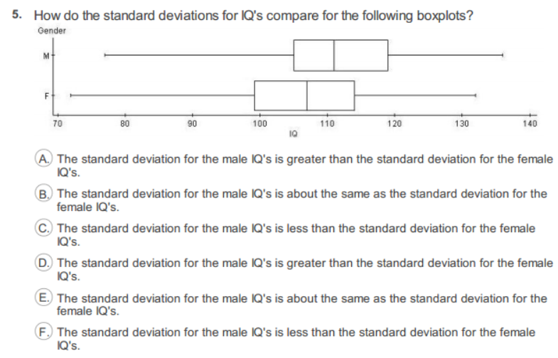 How do the standard deviations for IQ's compare fo