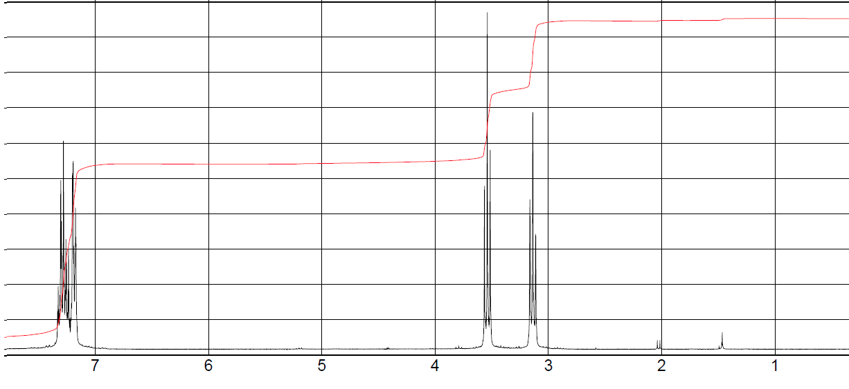 solved the compound whose 1hnmr and 13cnmr spectra are