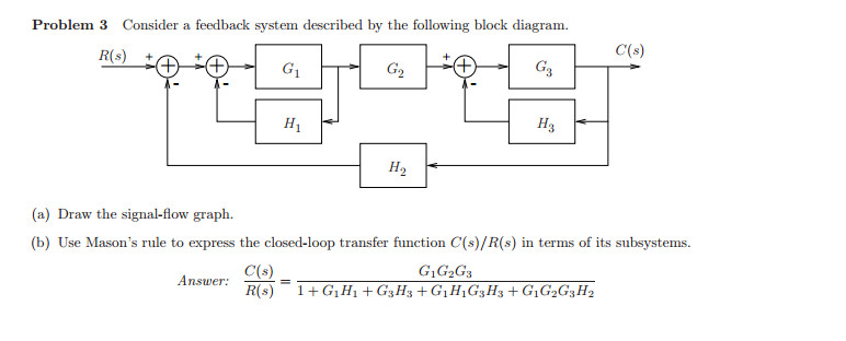 Solved consider a feedback system described by the follow show transcribed image text consider a feedback system described by the following block diagram a draw the signal flow graph ccuart Images