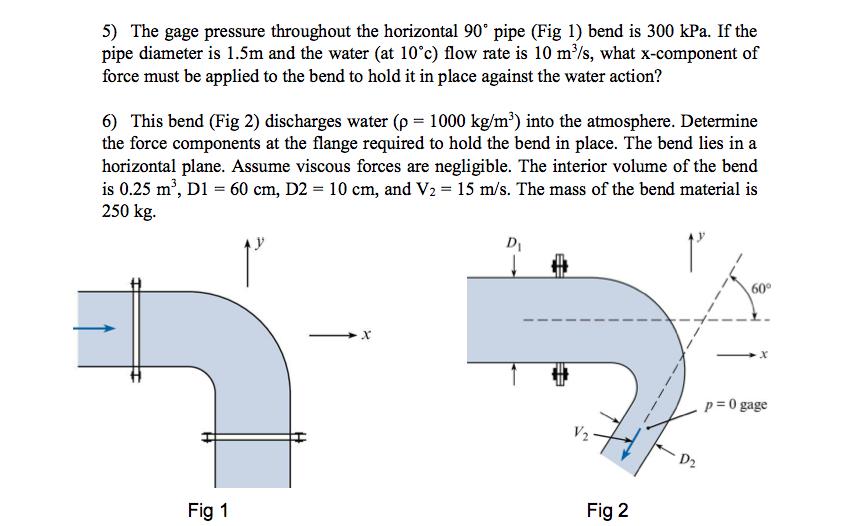 The influence of bends on liquid-liquid flow through ...