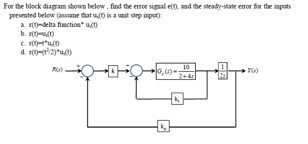 For the block diagram shown below, find the error