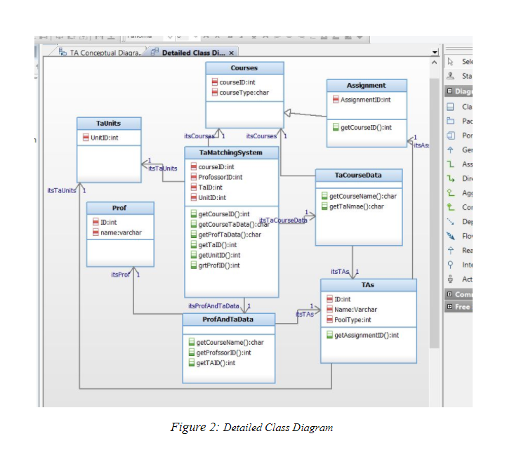 Question1 1 design a high level sequence diagram f chegg c the dispersed control components have very few operations that result in many interactions with the other components in the system ccuart Choice Image
