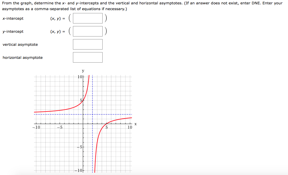 From the graph determine the x and y intercepts a chegg from the graph determine the x and y intercepts a ccuart Choice Image