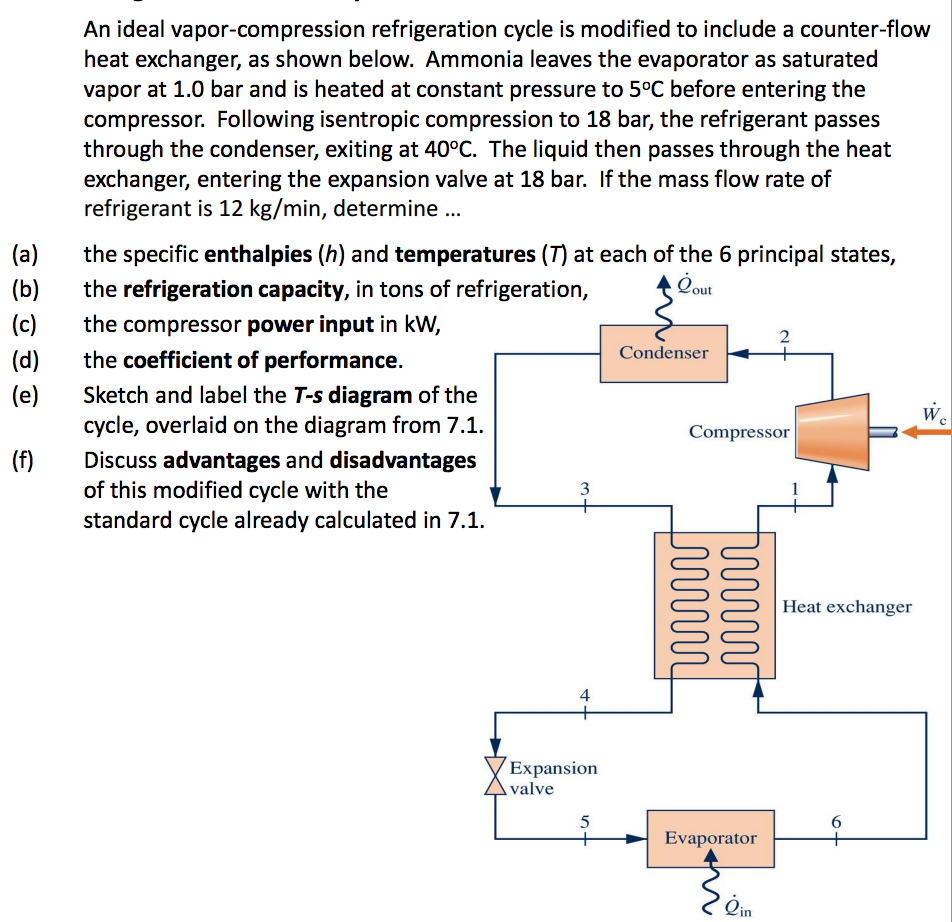 characteristics of vapour compression refrigeration cycles engineering essay Vapor compression refrigeration system is the most common refrigeration system used nowadays in vapor compression refrigeration cycle (vcrc), there are four major thermal process take place which is expansion, evaporation, compression and condensation.