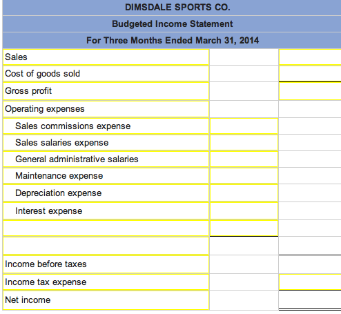 how to find capital expenditures without balance sheet