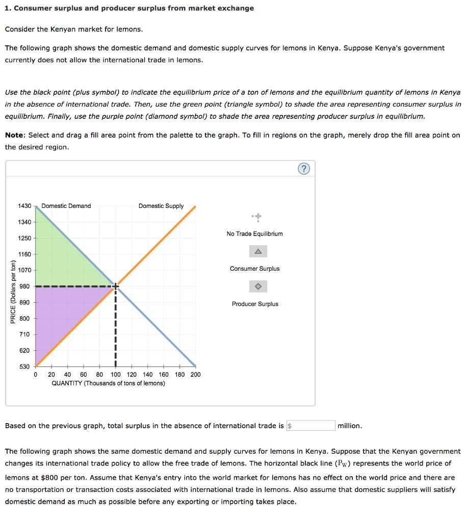 consumer and producer surplus pdf