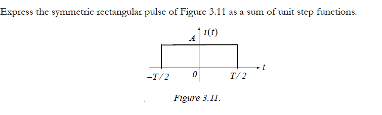 Express the symmetric rectangular pulse of Figure