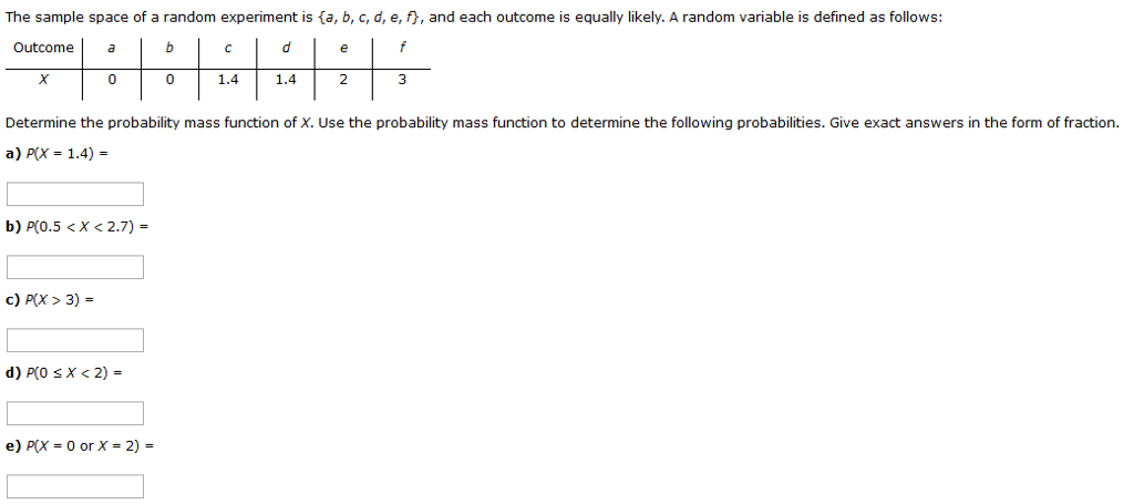 The Sample Space Of A Random Experiment Is {a, B, ... | Chegg.com
