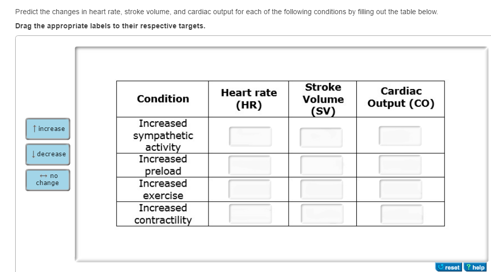 Predict The Changes In Heart Rate, Stroke Volume ...