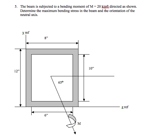 The beam is subjected to a bending moment of M = 2