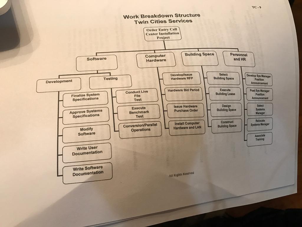 [PDF Epub] Call Center Operations Management Handbook and ...