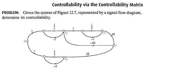 Given the system of Figure 12.7, represented by a
