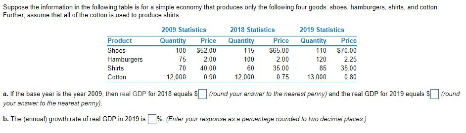 Economics archive january 30 2018 chegg suppose the information in the following table is for a simple economy that produces only the fandeluxe Images