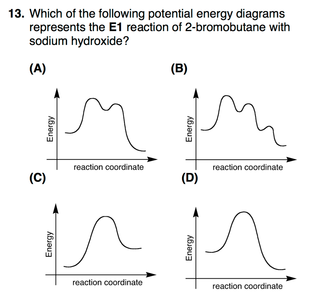 Solved 13 which of the following potential energy diagra which of the following potential energy diagrams represents the e1 reaction of 2 pooptronica Gallery