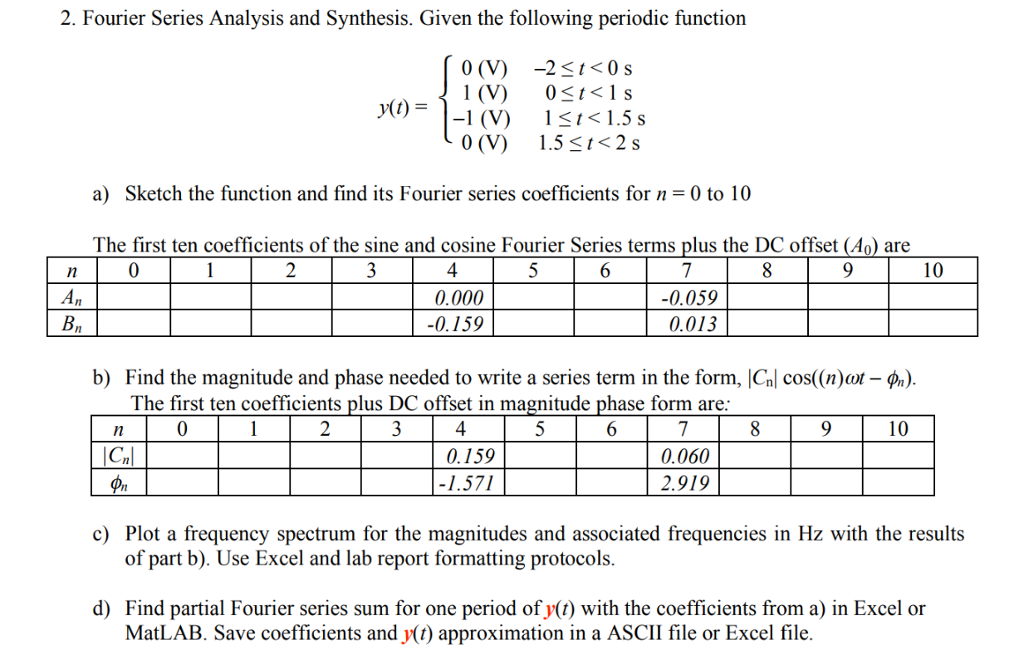 2. Fourier Series Analysis And Synthesis. Given Th... | Chegg.com