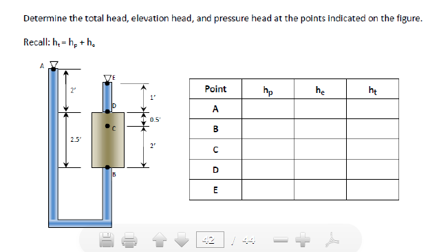 Determine The Total Head Elevation Head And Pres Cheggcom - How to determine elevation