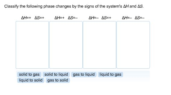 Classify the following phase changes by the signs