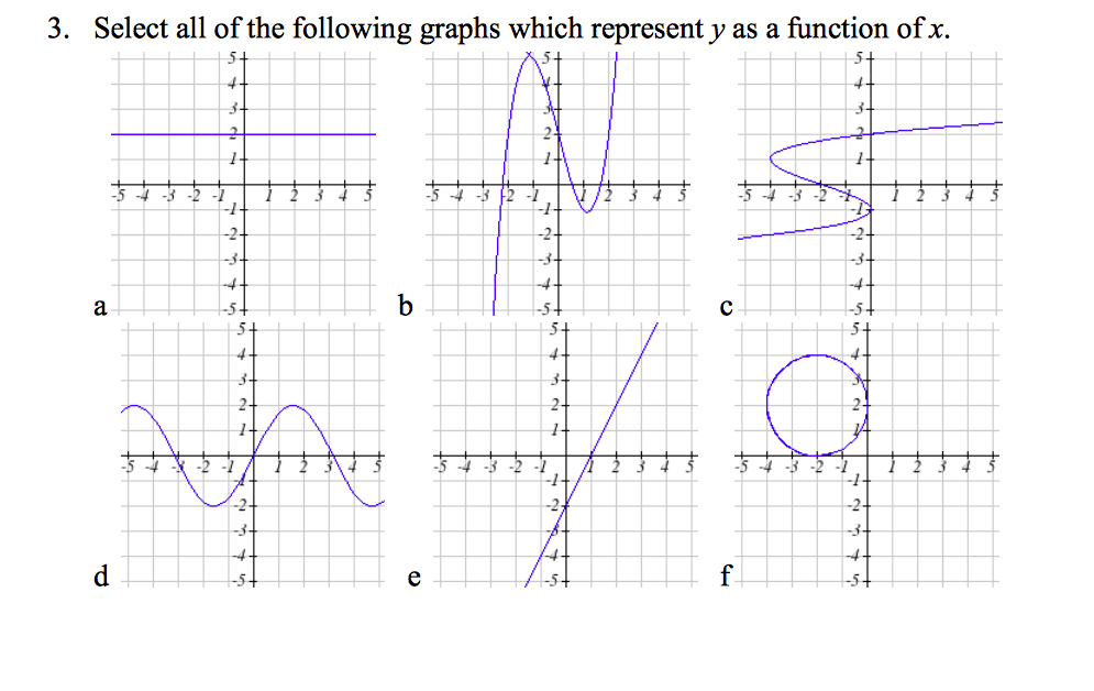 joint pdf of x and y in a graph