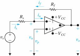 What is the current if of the inverting-amplifier