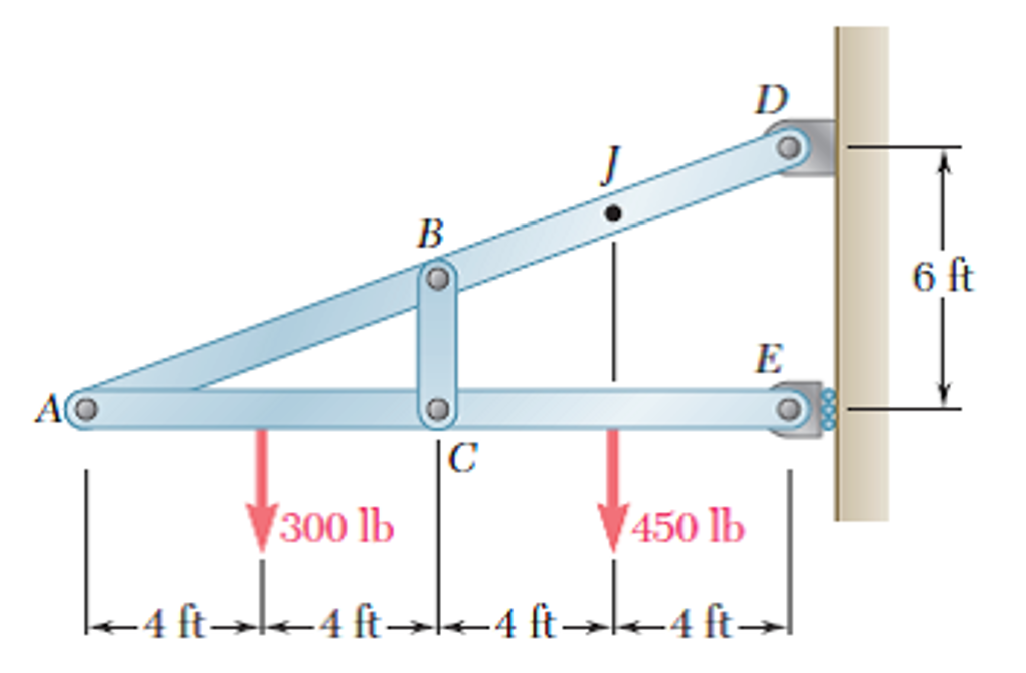 Solved for the frame shown below determine the component expert answer jeuxipadfo Gallery