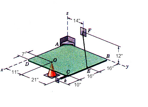 The 85-lb uniform square plate is supported by a