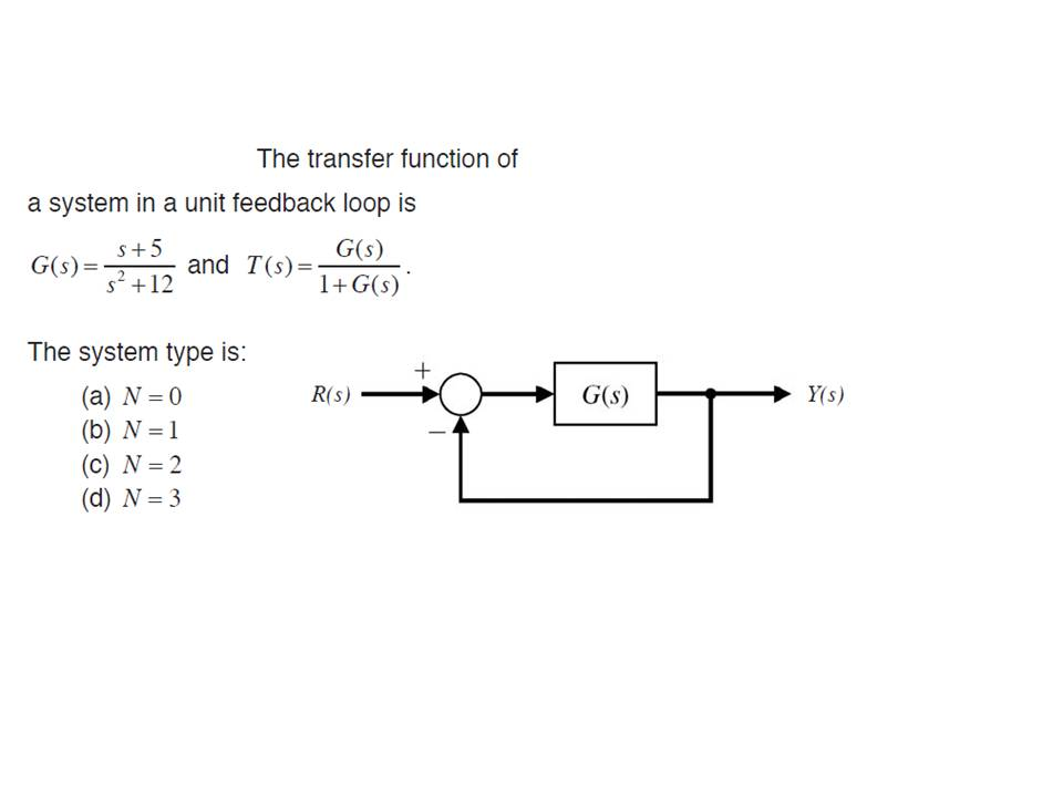 The transfer function of a system in a unit feedba