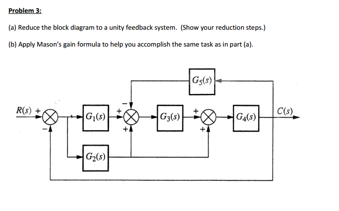 Solved reduce the block diagram to a unity feedback syste reduce the block diagram to a unity feedback syste ccuart Image collections