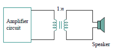 The ideal transformer in Fig. below is used to mat