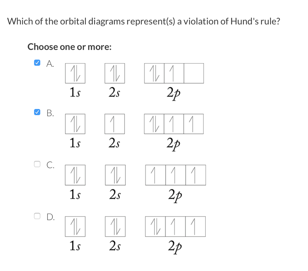 Solved which of the orbital diagrams represents a viola which of the orbital diagrams represents a violation of hunds rule choose pooptronica Images