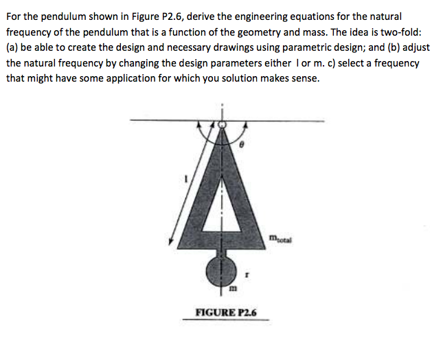 how to find frequency of a pendulum