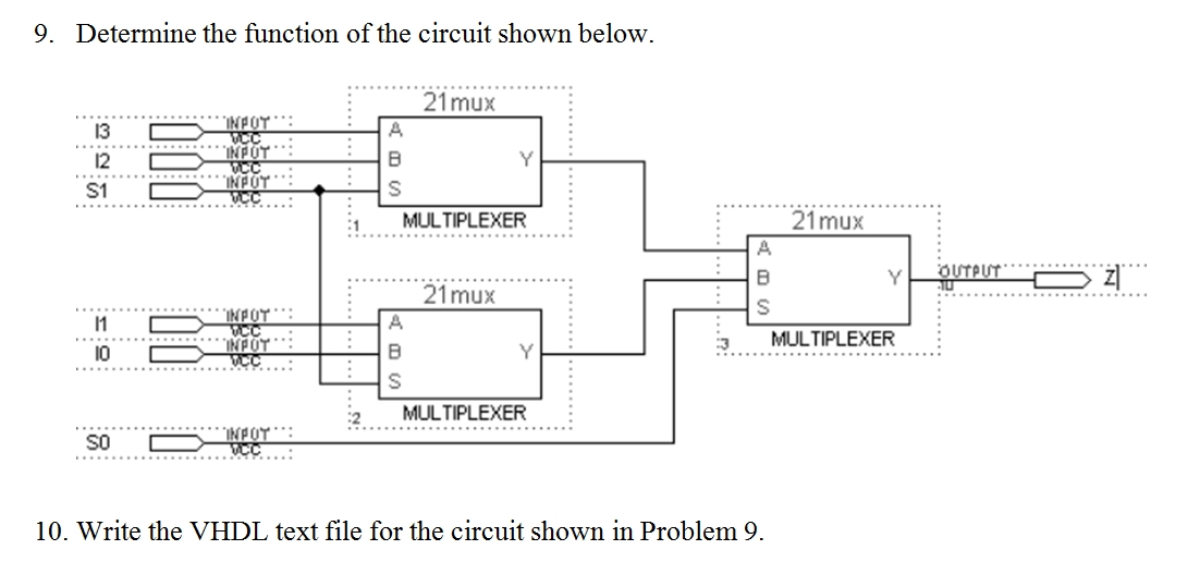 Write the VHDL text file for the circuit shown in