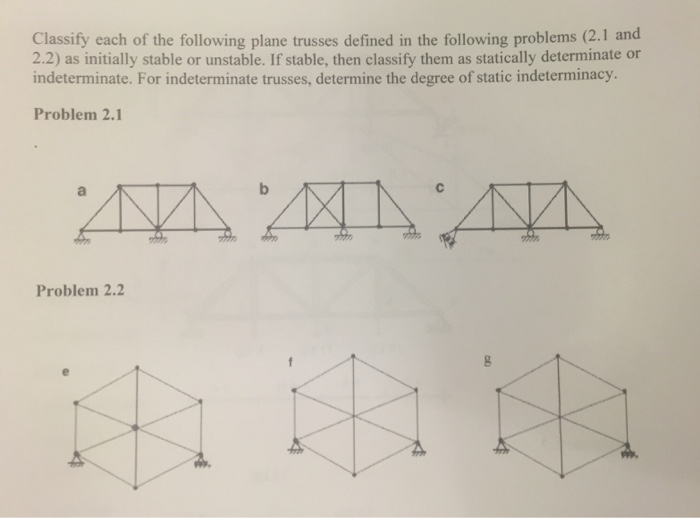 Classify Each Of The Following Plane Trusses Defin