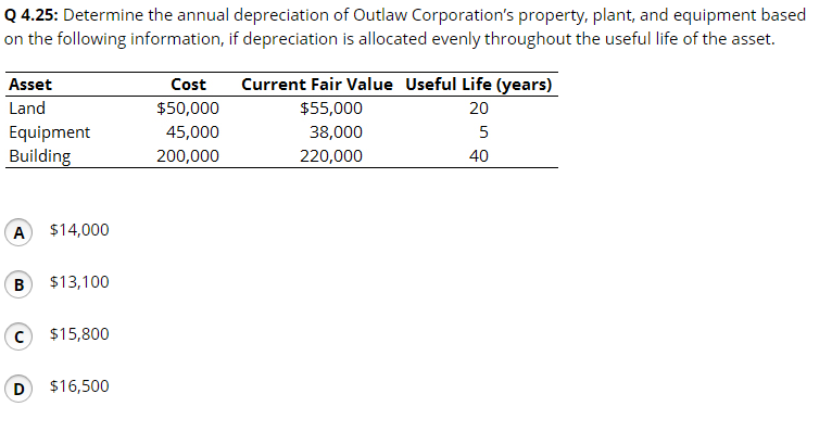 how to find annual depreciation