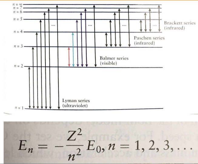 Solved  Figure 26