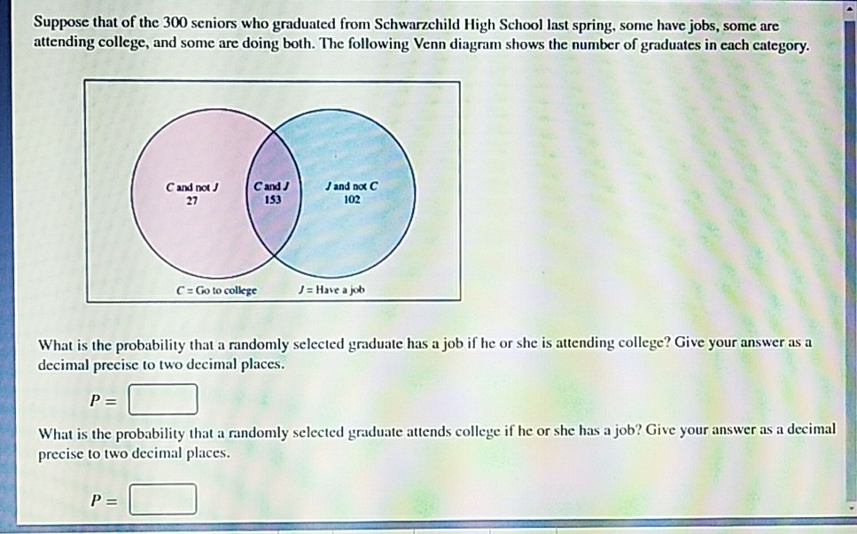 Solved suppose that of the 300 seniors who graduated from question suppose that of the 300 seniors who graduated from schwarzchild high school last spring some hav ccuart Image collections