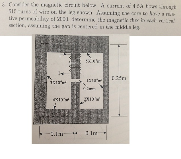 Consider the magnetic circuit below. A current of