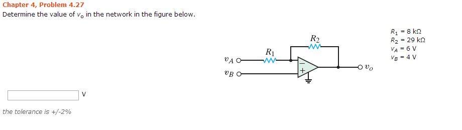 Determine the value of v 0 in the network in the f