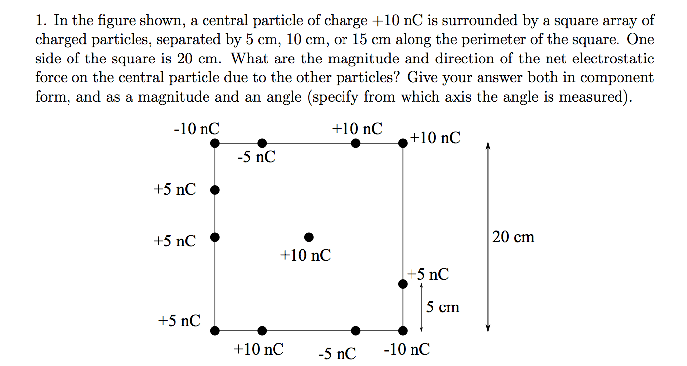 In The Figure Shown, A Central Particle Of Charge ... | Chegg.com