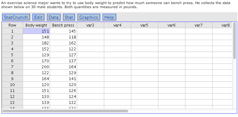 How Much Can The Average Bench Press 28 Images What